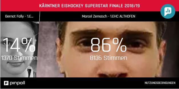 Eishockey-Superstarwahl-Finale-2019
