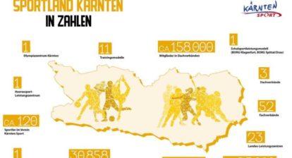 Sportjahrbuch-2019-in-Zahlen