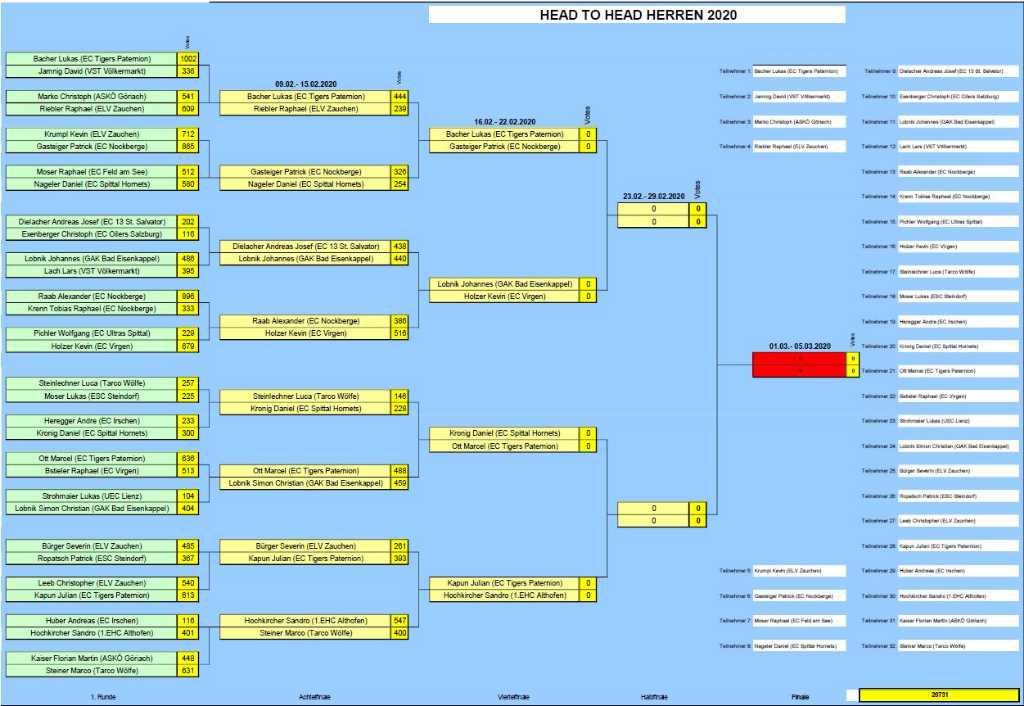 Viertelfinale-Herren-KEHV-2020